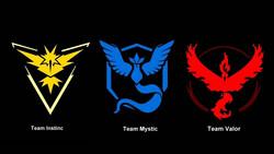 Pokemon Go Team lippikset