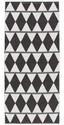 Muovimatto - Horreds mattan, Zigge