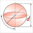 Calculate your demand for ball.