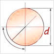 Calculate your demand for a cylinder.