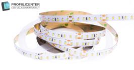 LED-nauhat