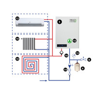 Multiheater ECO 30 lämpöpumppu