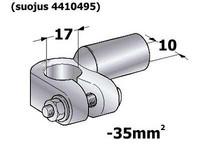 Akkukenkä, 35mm2