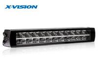 X-Vision MaXX 600
