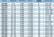 3-piste sisämikrometri 35-40