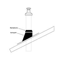 IKI Light vesikaton läpivientisarja