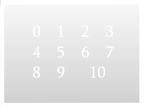 Sabluuna - Numerot