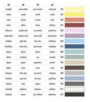 Kalkkimaalispray - Pastel yellow 112 - Marabu ChalkyChic - 400 ml