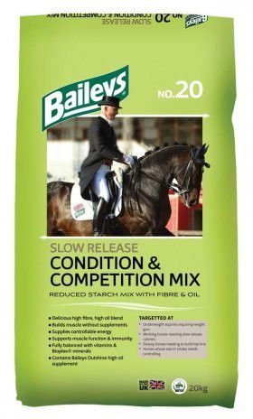 Baileys Condition & Competition Mix no.20