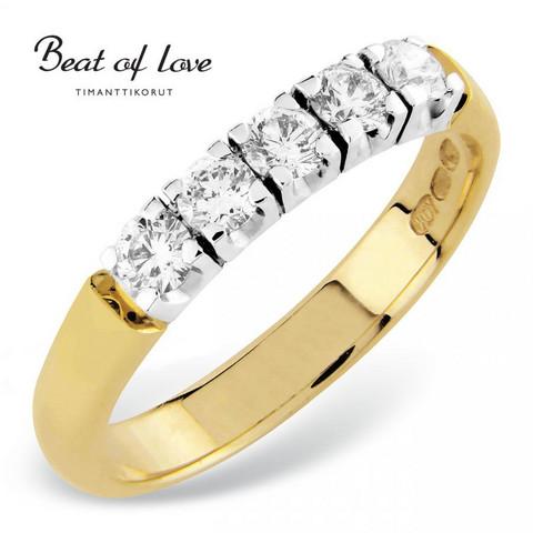 Beat of Love RO-5x0.10D keltakulta timanttisormus