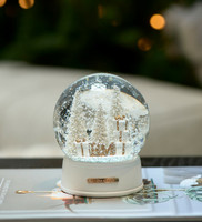 RM Loves Christmas, Snowglobe