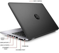 HP Elitebook 820 G1 i5 8GB/256Gb/HD/ Pori