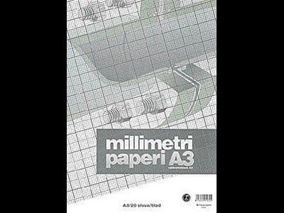 Millimetripaperi A3