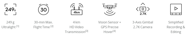 DJI Mavic Mini - Specs