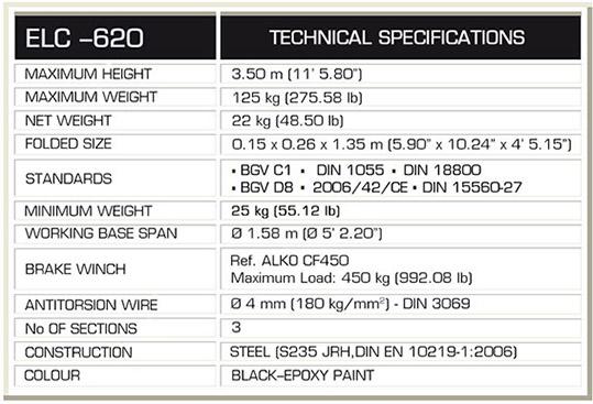 GUIL ELC-620 Specs
