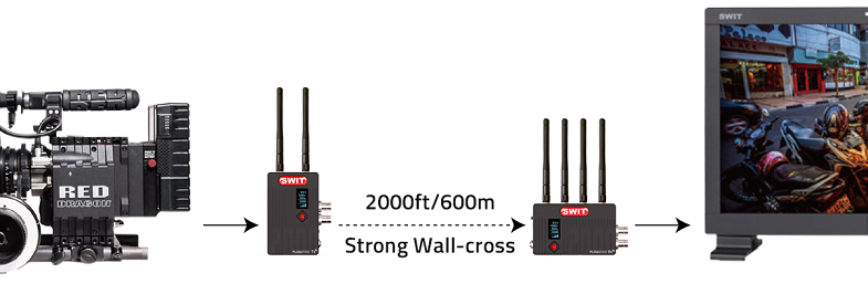 Swit Flow2000 wireless hdmi