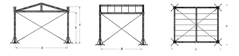 Alustage Stage Roof GR system