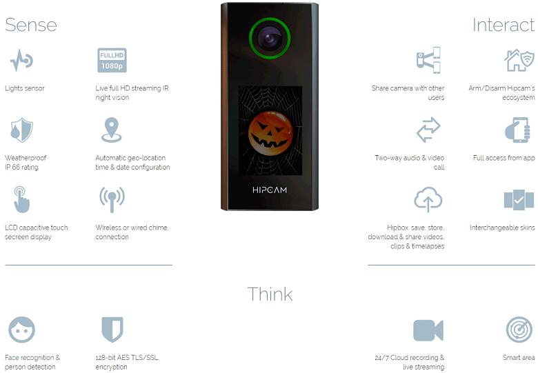 Hipcam Doorbell