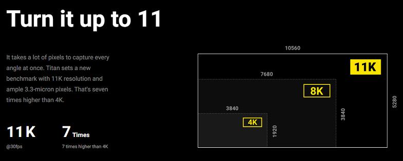 Insta360 Titan - 360 VR Camera