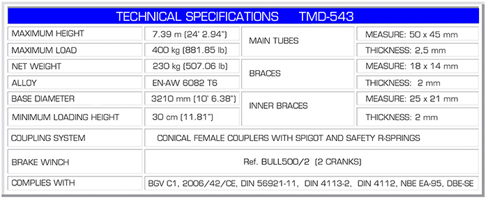 GUIL TMD-543 Specs