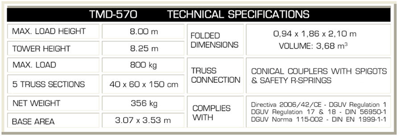 GUIL TMD-570 Specs