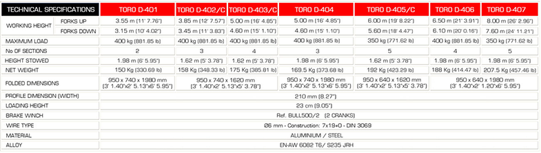 GUIL TORO D-401