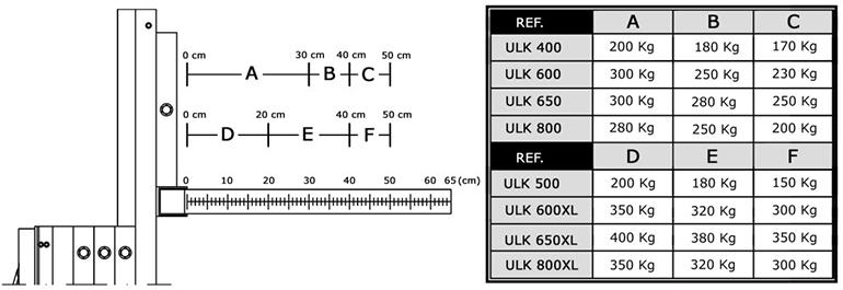 GUIL ULK Series Specs