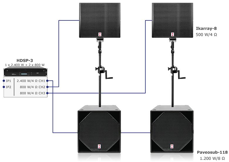 Voice-Acoustic Ikarray-8 Set Basic