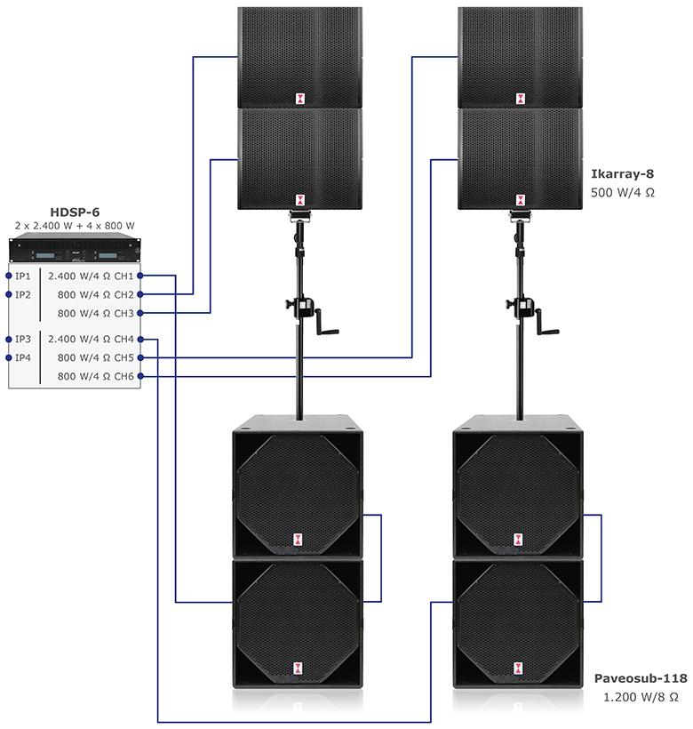 Voice-Acoustic Ikarray-8 Set
