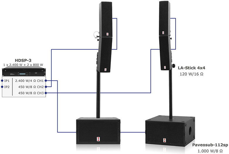 Voice-Acoustic, SubSat-LA Set