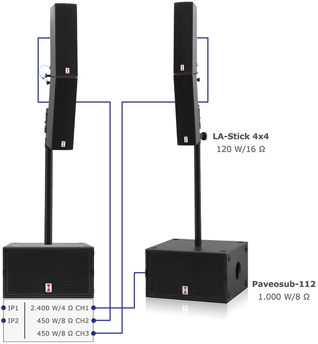 Voice-Acoustic SubSat-LAsp Set
