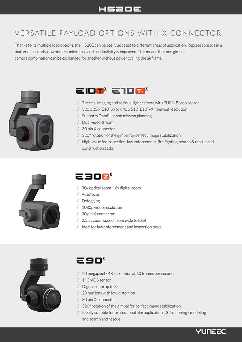 Yuneec H520E Kamerat