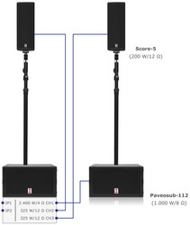 Voice-Acoustic Score-5sp Set, Plug & Play Satellite System Self-Powered
