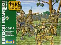 British Infantry, 1:72