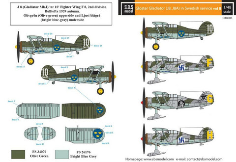 Gloster Gladiator in Swedish Service Vol.II, 1:48