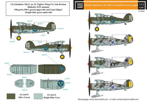Gloster Gladiator in Swedish Service Vol.II, 1:72