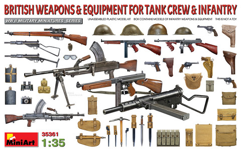 British Weapons & Equipment for Tank Crew & Infantry, 1:35