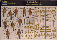 British Infantry Somme Battle Period 1916, 1:35