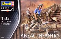 Anzac Infantry, 1:35