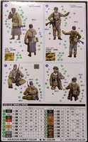 German Panzer Grenadiers Vol.1, 1:35
