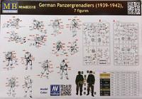 German Panzergrenadiers (1939-1942), 1:35