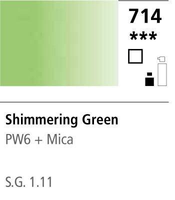 FW Acrylic ink 29,5ml 714 Shimmering green