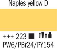 Amsterdam 120ml 223 Napolin keltainen D