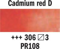 Rembrandt akv. 306 kadmium punainen deep