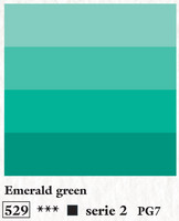 Charbonnel Aqua Wash 529 Emerald green (2) 60ml