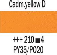 Rembrandt 40ml 210 Kadmiumkeltainen tumma