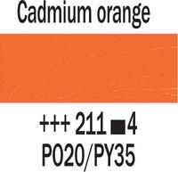 Rembrandt 40ml 211 Kadmiumoranssi