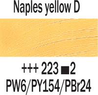 Rembrandt 40ml 223 Napolinkeltainen tumma