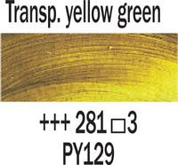 Rembrandt 40ml 281 Läpinäkyvä Keltavihreä