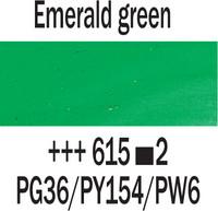 Rembrandt 40ml 615 Smaragdin vihreä